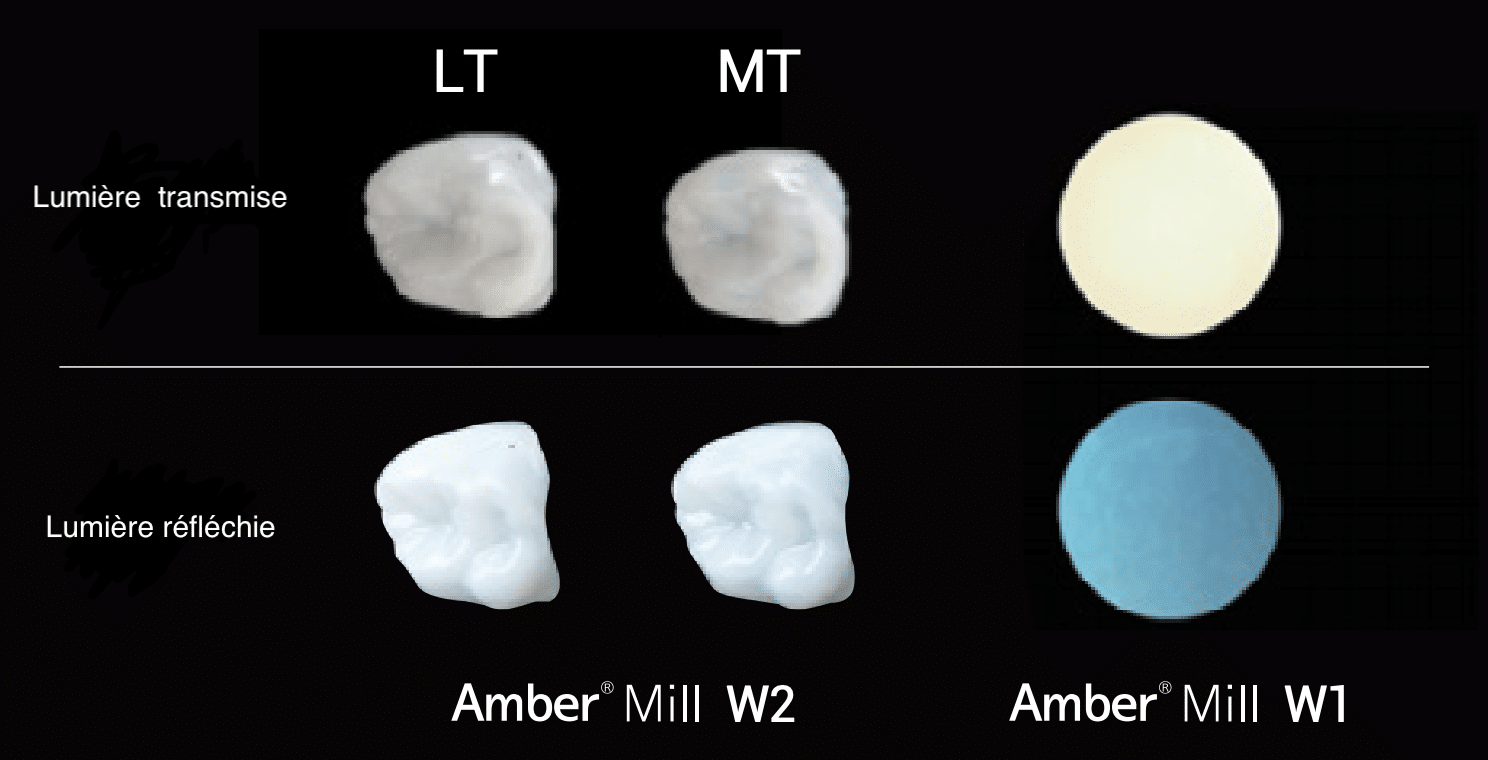 Amber Mill 8